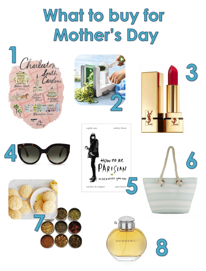 mothers day gift ideas beyond blessed